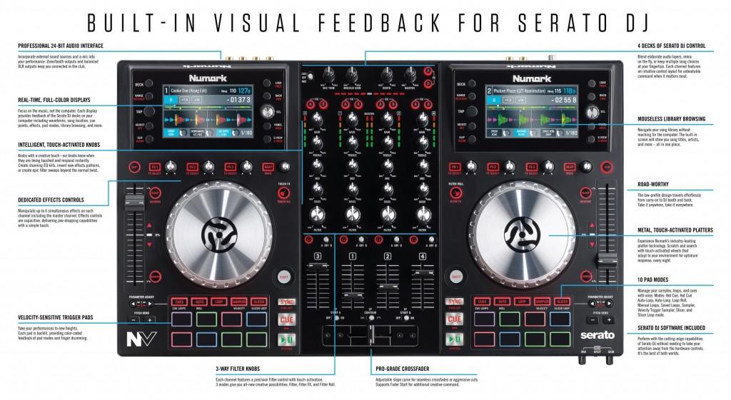 Numark NV DJ controller infographic
