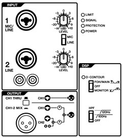 Yamaha DBR 2-channel mixer