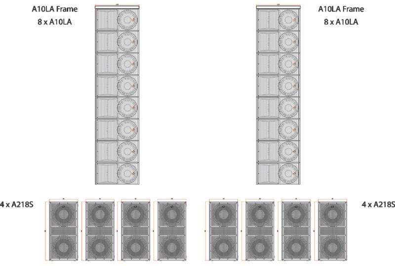 Hybrid Plus Active Line Array