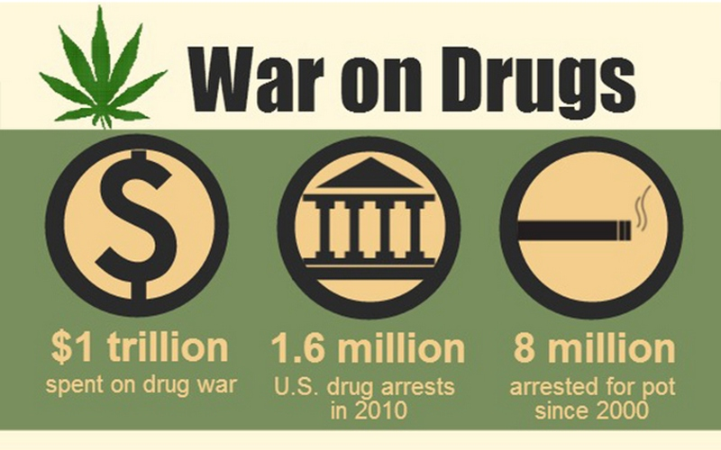 the american drug war a The drug war and cold war president clinton signs the north american free trade agreement, which results in an enormous increase in legitimate trade across the.