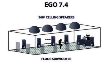 The Ego System will turn a room in to a subwoofer