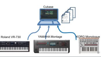 MIDI-CI – the new MIDI specification we've all been waiting for?