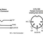 MIDI Manufacturers Association gives MIDI over mini-jack green light