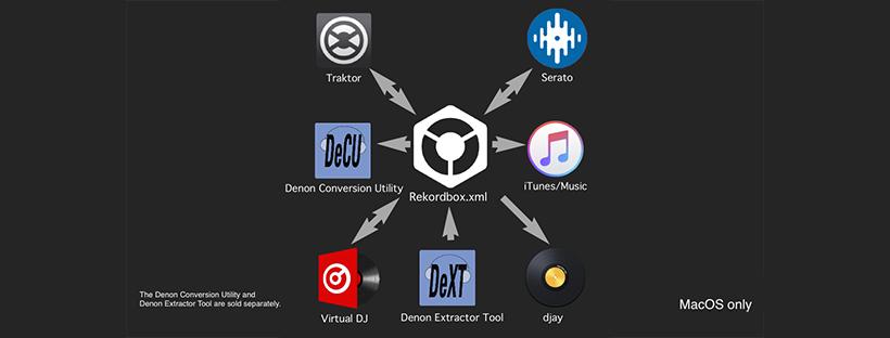 DJ Conversion Utility